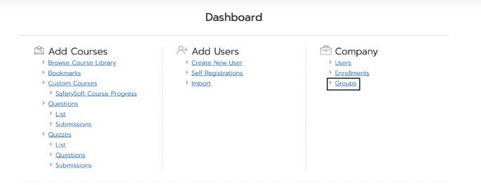 Groups dashboard